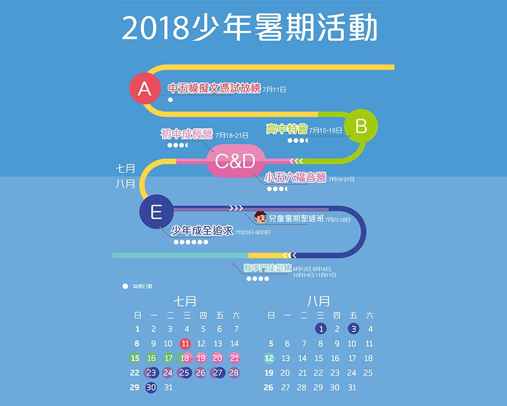 2018少年暑期活動海報